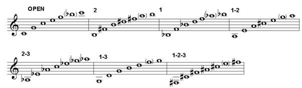 trumpet-harmonic-series